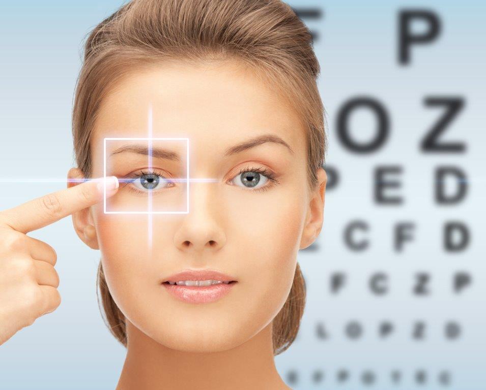 מילון מונחים ברפואת עיניים